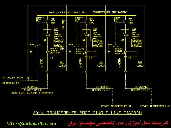 20KV TRANSFORMER POST SINGLE LINE DIAGRAM - karbaladha.com - کاربلدها - نقشه تک خطی پست 20 کیلوولت