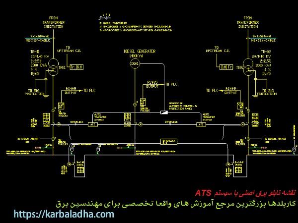 تابلو توزیع برق همراه چنج آور ATS - کاربلدها - مهندسی برق