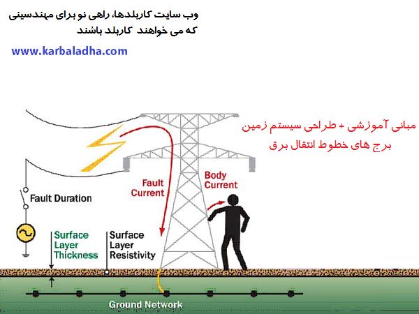 طراحی سیستم زمین دکل های خط انتقال برق