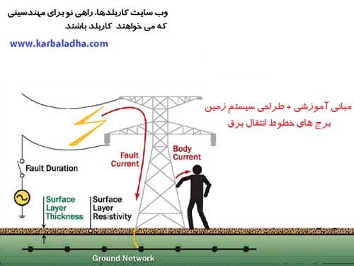 محاسبات سیستم زمین دکل های خط انتقال برق- وب سایت کاربلدها