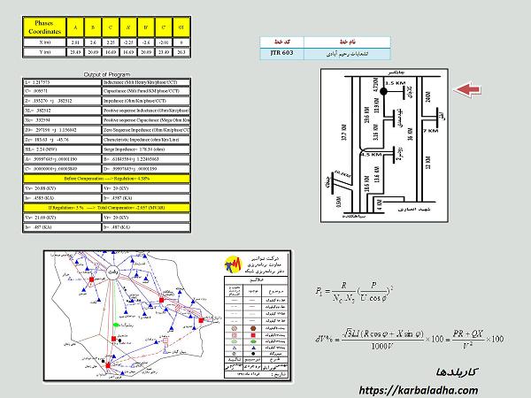 محاسبات خطوط انتقال برق