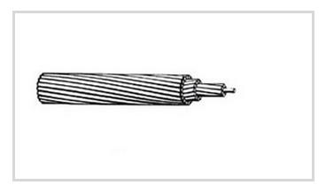 ACSR Partridge - 266.8kcmil