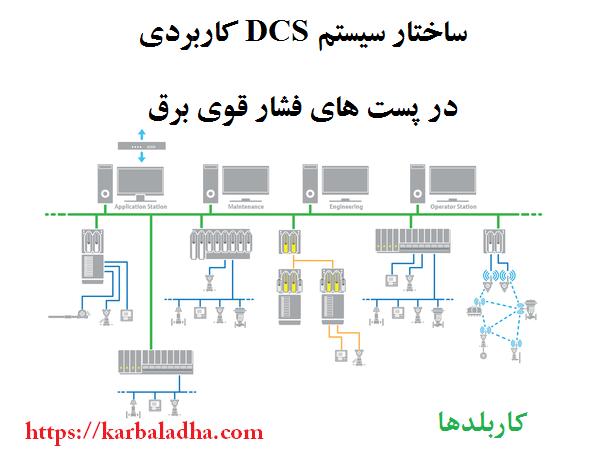 ساختار سیستم DCS در پست فشار قوی برق